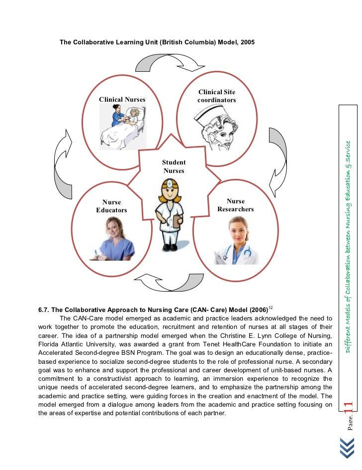 Collaborative Learning In Nursing Classroom ~ Different models of collaboration between nursing