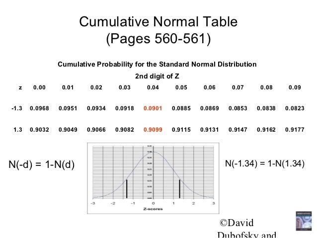 Cumulative poisson probabilities (m = 71 80)