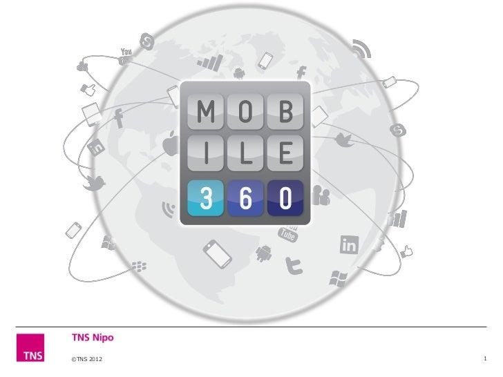 Mobile 360: eerste NL bereiksonderzoek voor mobile devices