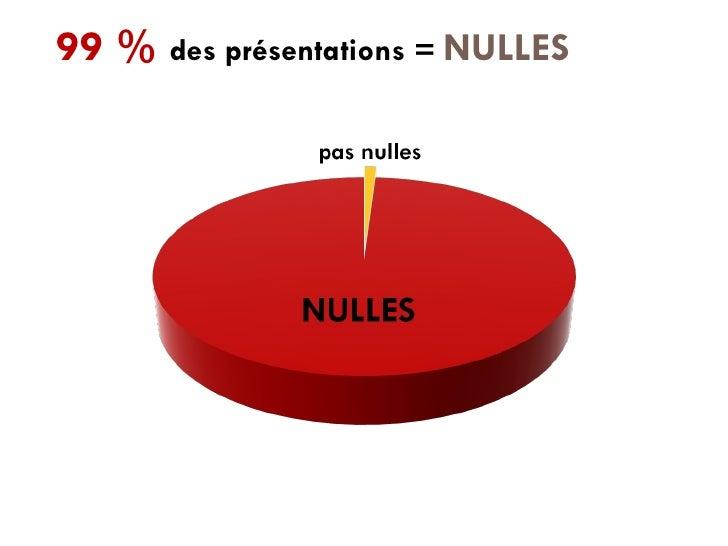 99 %  des présentations =   NULLES