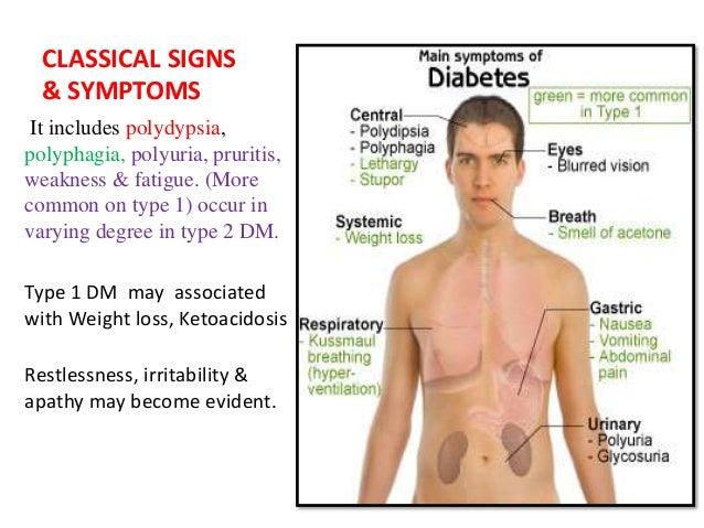# Diabetic Rashes - Diabetes Research Institute Miami
