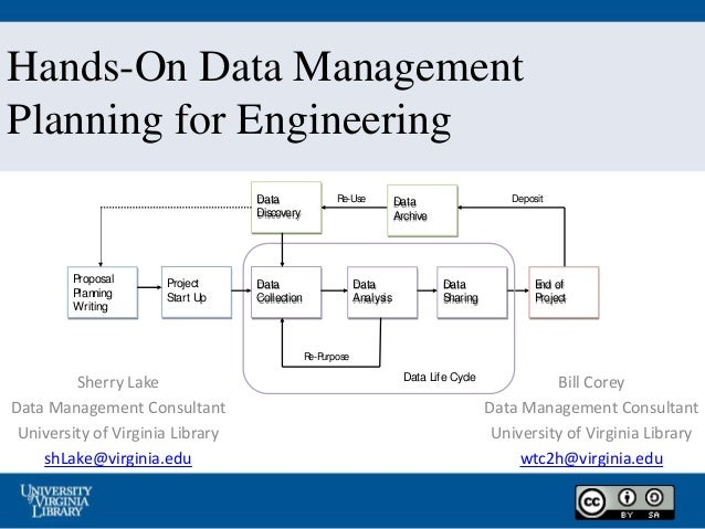 Hands-On Data Management Planning for Engineering Bill Corey Data Management Consultant University of Virginia Library wtc...