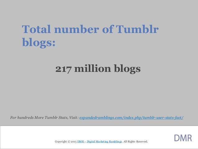 Tumblr Blogs 2015 For Hundreds More Tumblr Stats