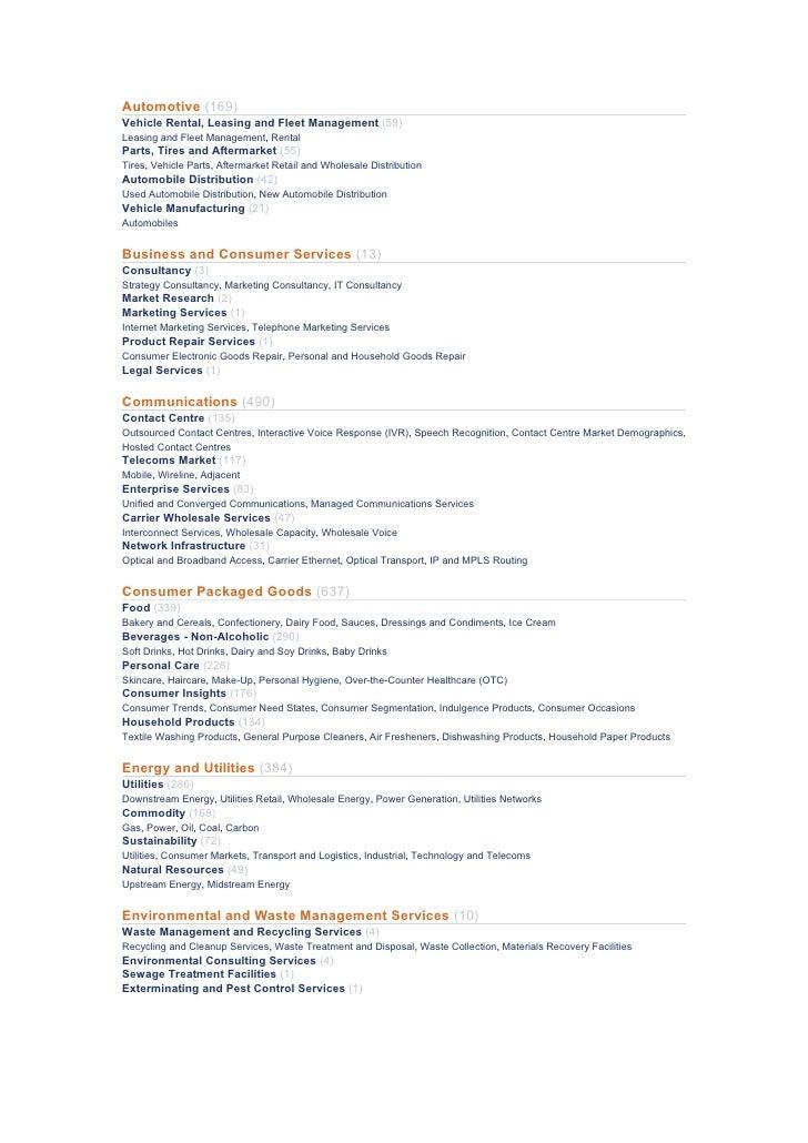 DM Verticals And Links