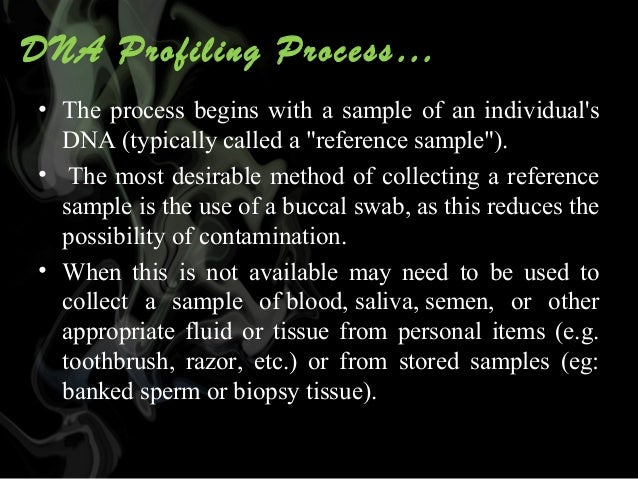 an analysis of the dna fingerprinting as an method of identification in england The main types of dna fingerprinting methods in use at testing and forensic dna trace analysis dna fingerprinting is a identification of victims.