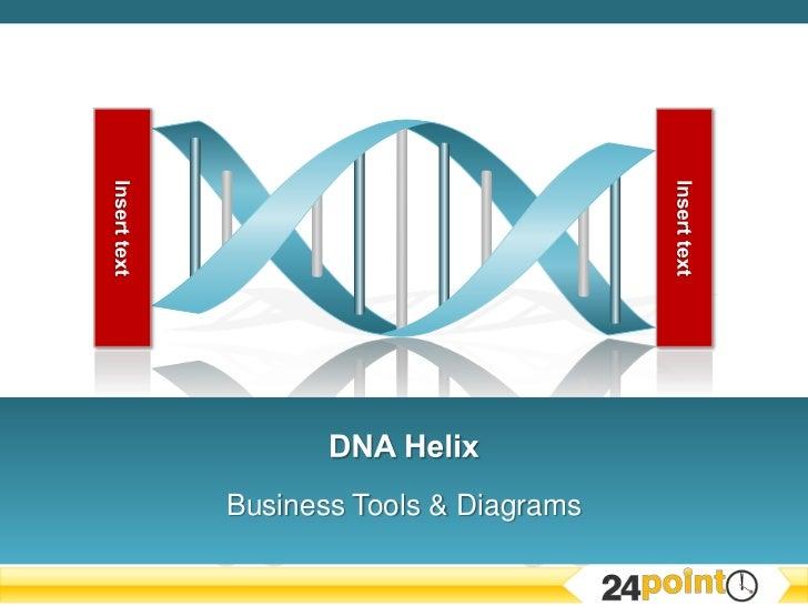 Editable DNA Helix PowerPoint Presentation