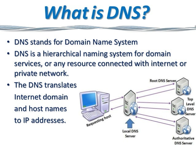 how to use a domain name instead of localhost