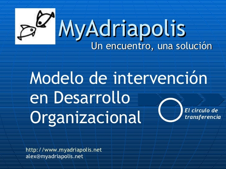 MyAdriapolis Un encuentro, una solución http://www.myadriapolis.net [email_address] Modelo de intervención en Desarrollo O...