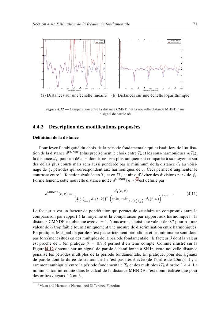 Section 4.4 : Estimation de la fréquence fondamentale                                                                     ...