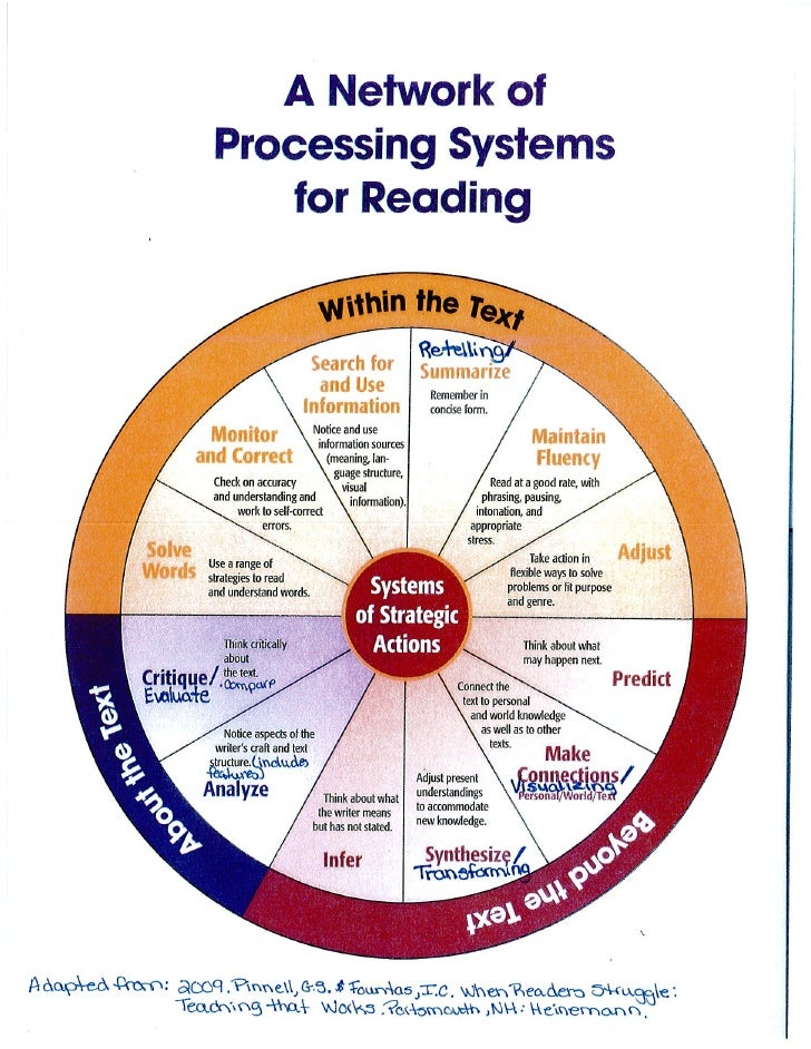A Network Of Processing Systems For Reading Systems Of