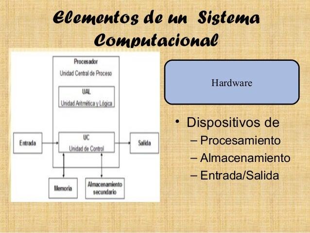 Componentes del sistema computacional for Elementos de hardware
