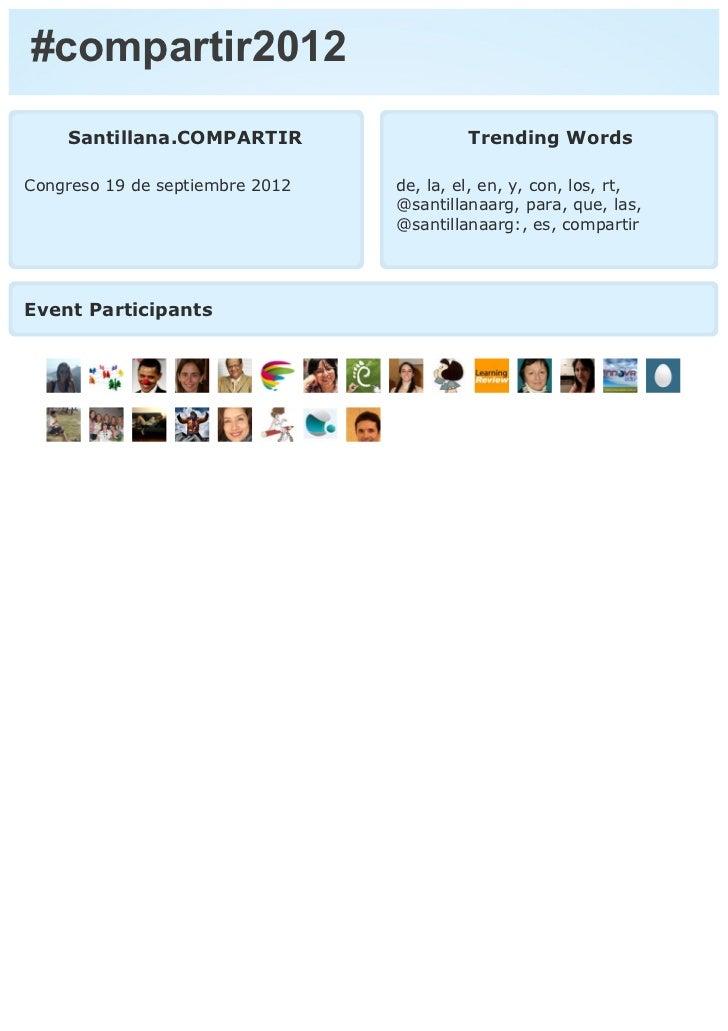 #compartir2012    Santillana.COMPARTIR                  Trending WordsCongreso 19 de septiembre 2012   de, la, el, en, y, ...