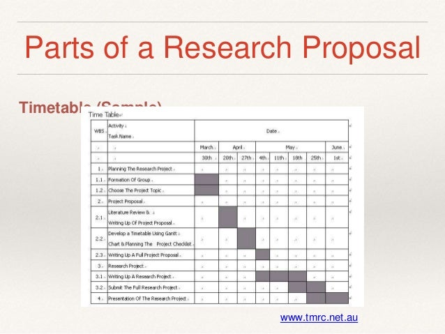Timetable for research proposal