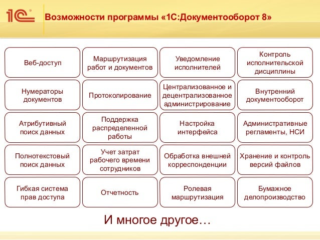8» Маршрутизация работ и