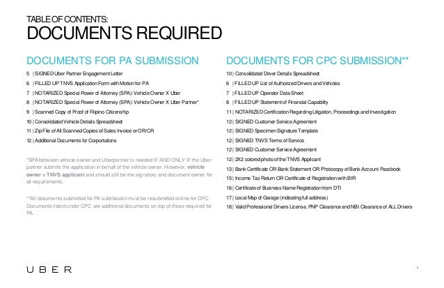 Sample Letter Of Submitting Documents To Bank