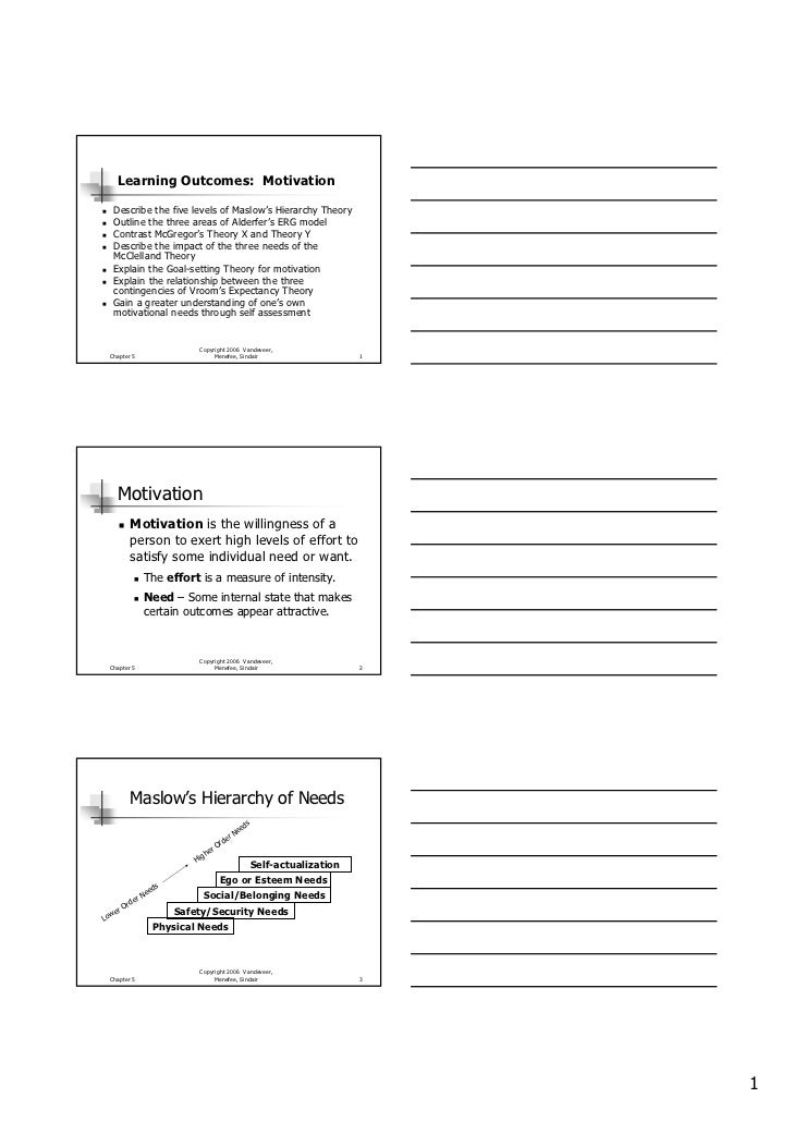 Learning Outcomes: Motivation      Describe the five levels of Maslow's Hierarchy Theory      Outline the three areas of A...