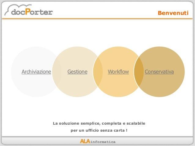 La soluzione semplice, completa e scalabile  per un ufficio senza carta !  Benvenuti  Archiviazione Gestione Workflow Cons...