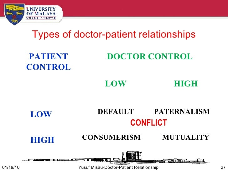doctor patient relationship dating australia The updated guidelines outlined in the doctors' handbook good medical practice, and which come into force next month, state: if you are considering whether to pursue a personal relationship with a former patient, you must use your professional judgment.