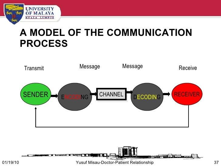 communication skills for doctors pdf