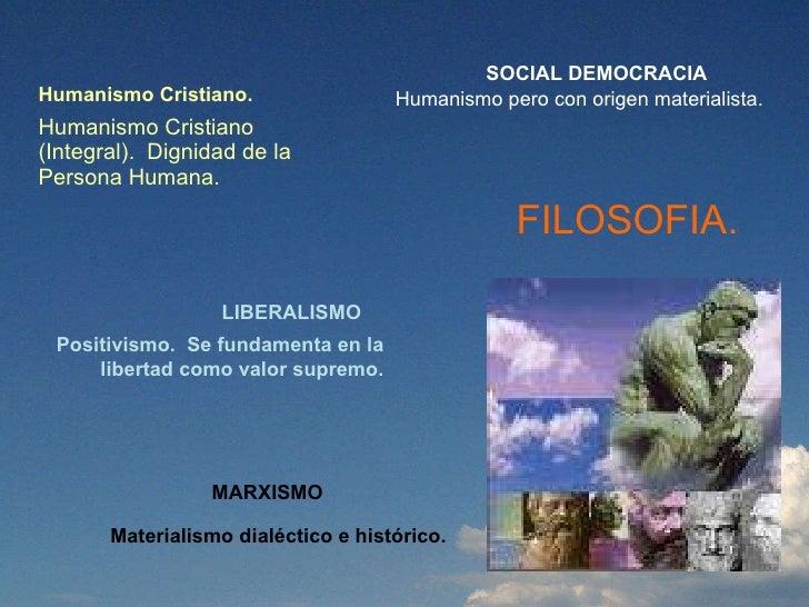 <ul><li>Humanismo Cristiano. </li></ul><ul><li>Humanismo Cristiano (Integral).  Dignidad de la Persona Humana. </li></ul><...