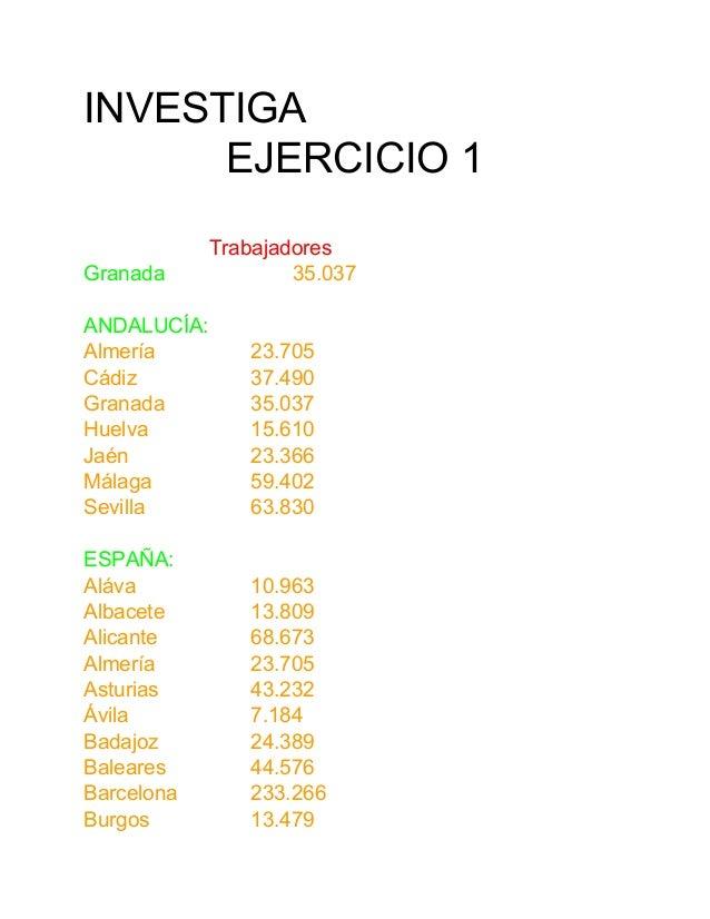 INVESTIGA EJERCICIO 1 Trabajadores Granada 35.037 ANDALUCÍA: Almería 23.705 Cádiz 37.490 Granada 35.037 Huelva 15.610 Jaén...
