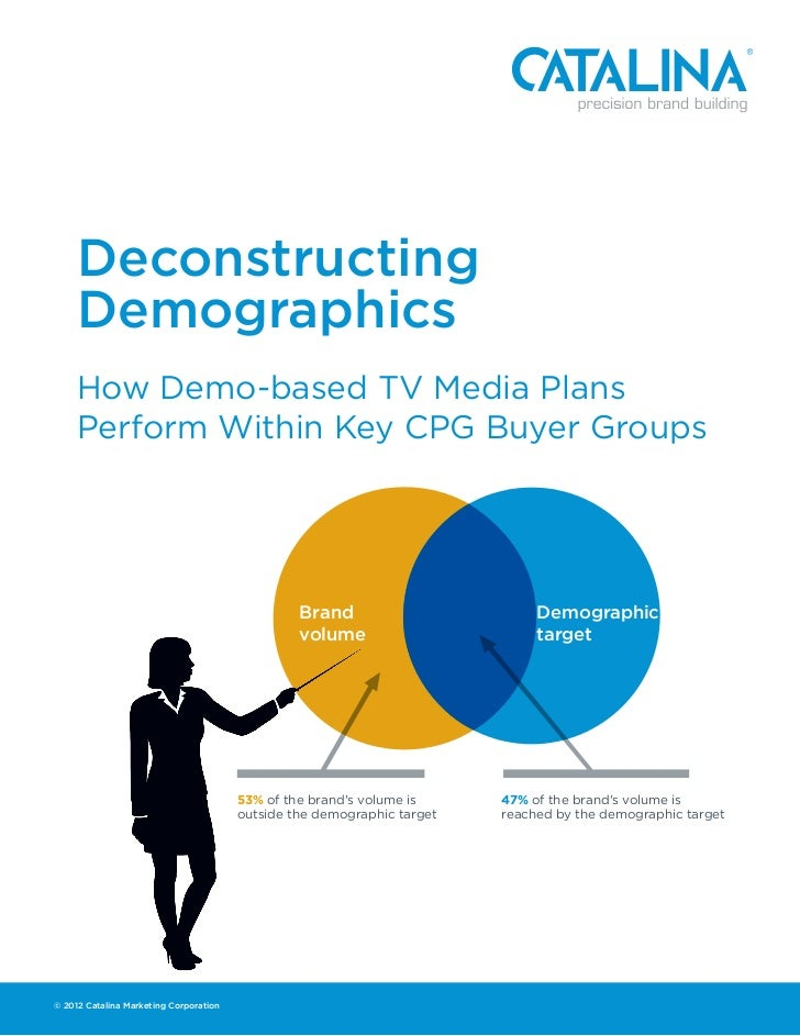Deconstructing     Demographics     How Demo-based TV Media Plans     Perform Within Key CPG Buyer Groups                 ...