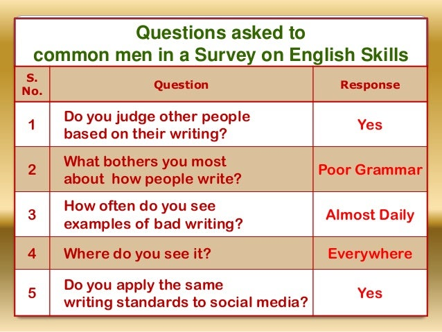 Any Good English Questions?