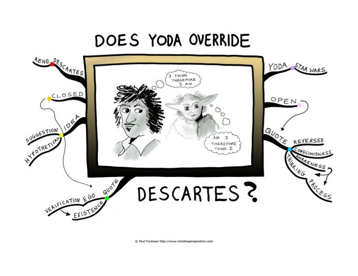 Does Yoda override Descartes?Mind Maps allow you to entertain possibilities – and here is a big one!Could Descartes famous...