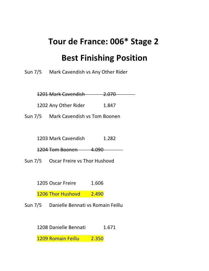 Tour de France: 006* Stage 2                Best Finishing Position Sun 7/5   Mark Cavendish vs Any Other Rider         12...