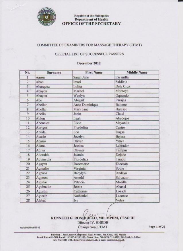 DOH DECEMBER 2012 OFFICIAL EXAM RESULT