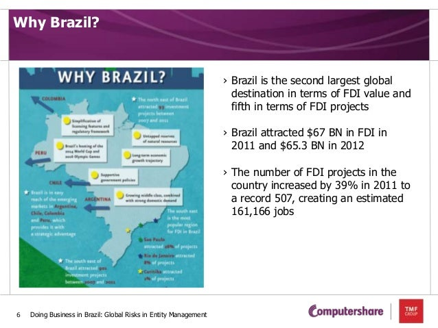 The 7 Most Common Problems for Businesses in Brazil