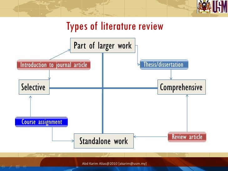 types of literary papers What is the difference between research paper what is the difference between research paper this type of paper is excluding methodology.