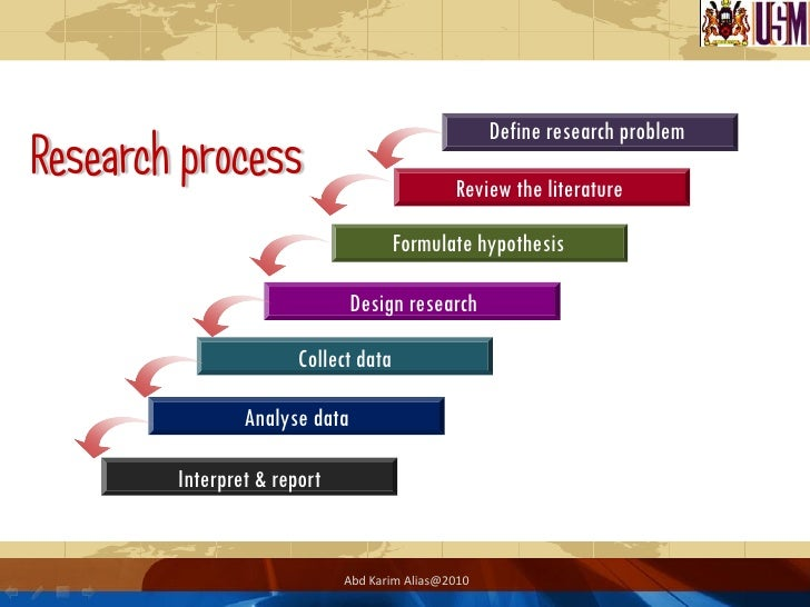 importance of research essay As social beings we have a continuous need to understand actuality of our surroundings, environments and our individual and social requirements.
