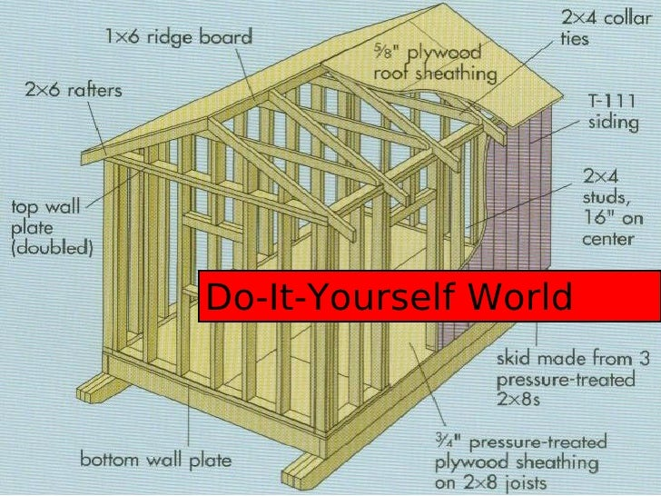Do-It-Yourself World