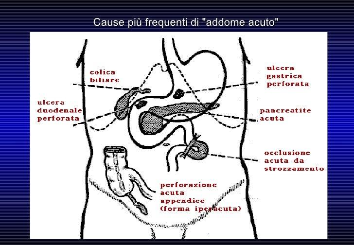 Lo stomaco fa male se si trova su un dorso
