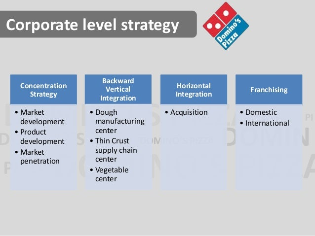 corporate level strategy guide View homework help - bus499 assignment 3 business-level and corporate-level strategies from bus 499 at strayer running head: business-level and corporate-level strategies 1 coca-colas business-level.