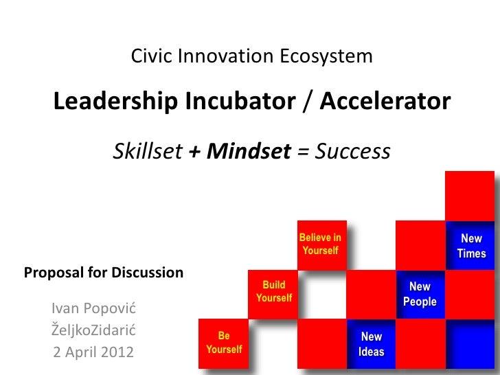 Civic Innovation Ecosystem    Leadership Incubator / Accelerator            Skillset + Mindset = Success                  ...