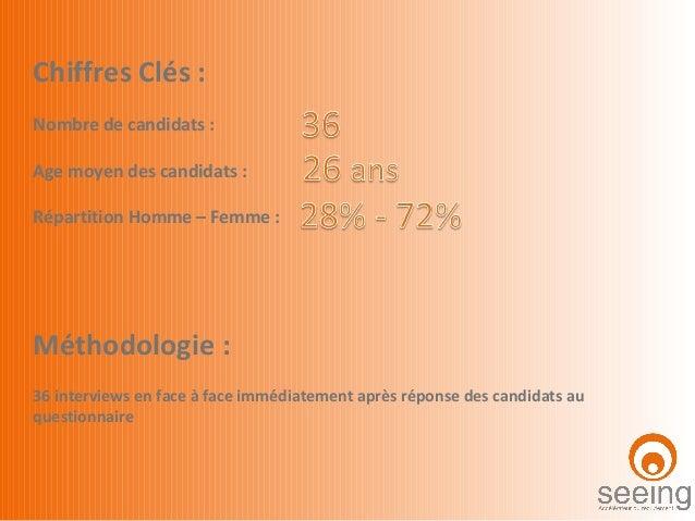 Chiffres Clés :Nombre de candidats :Age moyen des candidats :Répartition Homme – Femme :Méthodologie :36 interviews en fac...