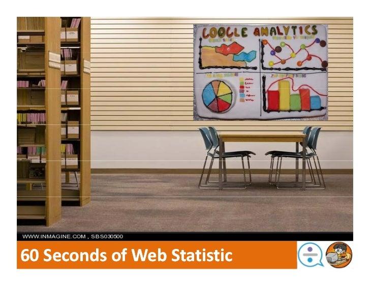 60SecondsofWebStatistic