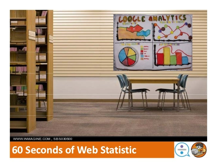 60 Seconds of Web Statistic