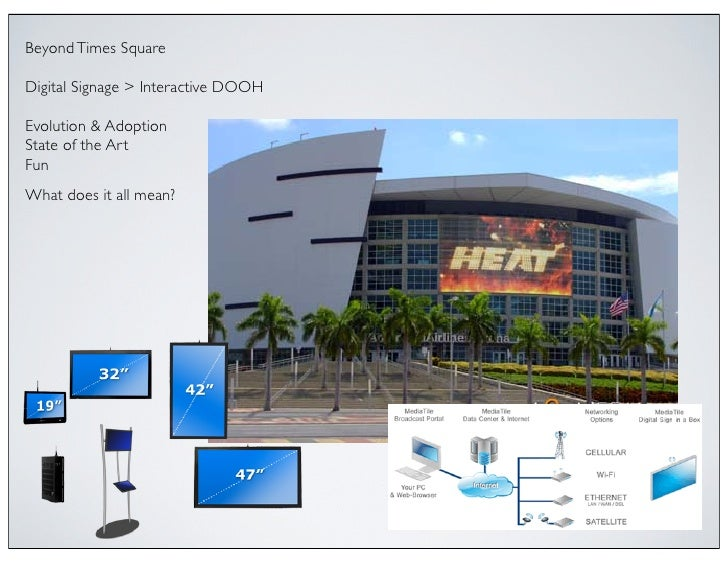 Beyond Times Square  Digital Signage > Interactive DOOH  Evolution & Adoption State of the Art Fun What does it all mean?