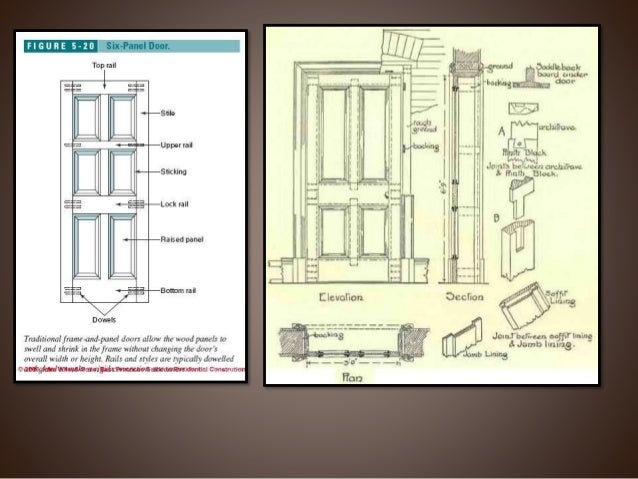 6 Panel Interior Doors With Frame