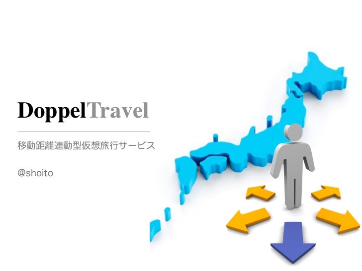 Doppel Travel