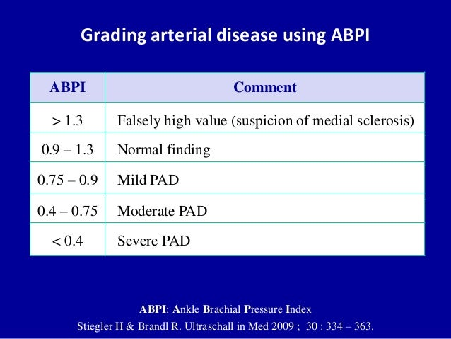 Part 8 Assessment Of Weld Misalignment And Shell Distortions 8303252 as well Watch besides Kidney Failure In Hypertension as well Doppler Ultrasound Of Lower Limb Arteries as well Chemical Heat Exchangers. on pressure vessel