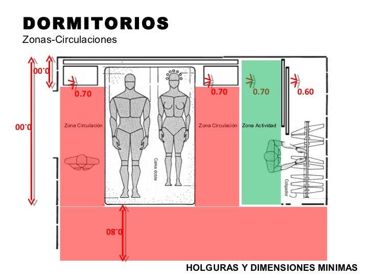 Medidas Baño Estandar:Dormitorio todas las dimensiones-2012