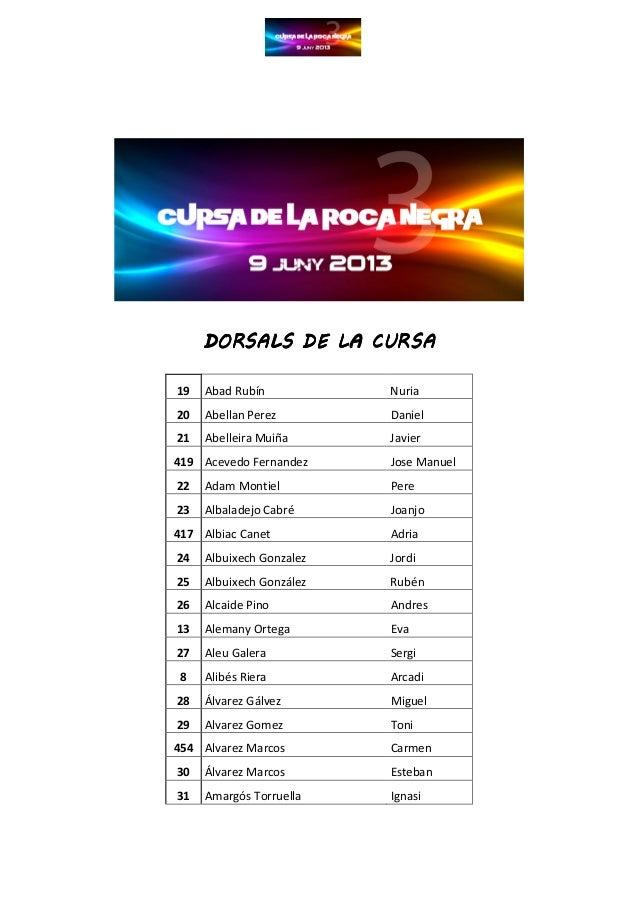 DORSALS DE LA CDORSALS DE LA CDORSALS DE LA CDORSALS DE LA CURSAURSAURSAURSA19 Abad Rubín Nuria20 Abellan Perez Daniel21 A...