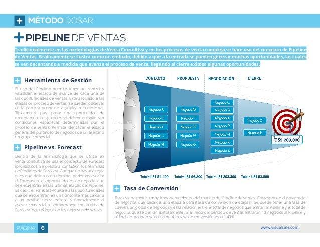 Pipeline Ventas Excel Pipeline de Ventas