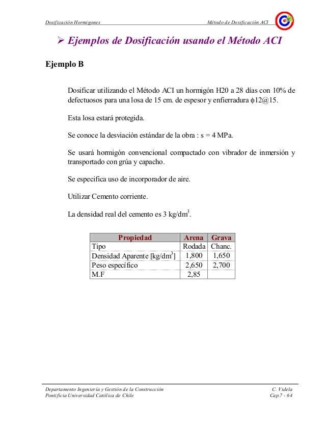 Dosificaciones de hormigon for Cuanto vale el hormigon