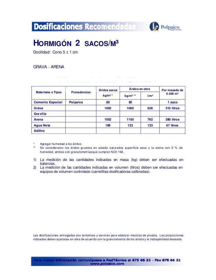 dosificacion hormigon: