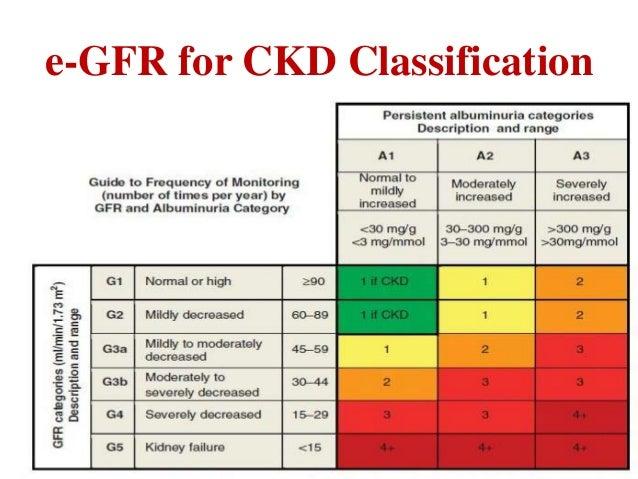 Glimepiride renal dose cipro